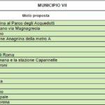 Bilancio Partecipativo di Roma Capitale 2019